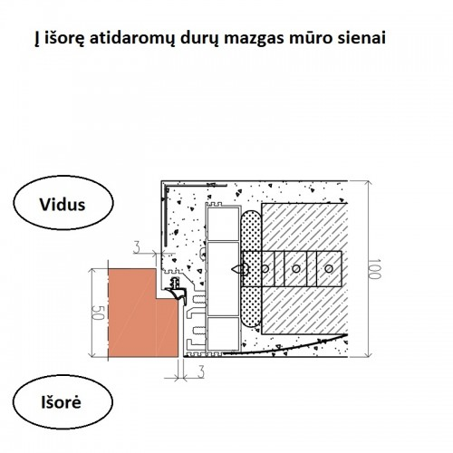 Nematomos durys integro