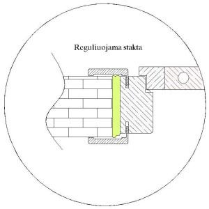 Durų angų išmatavimai ir statmenų pasirinkimas